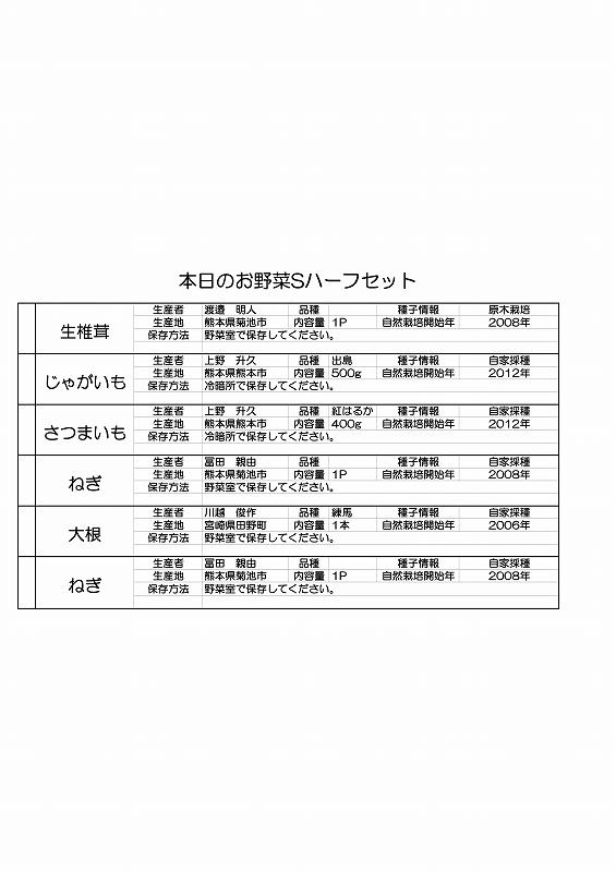 s-野菜セット -004