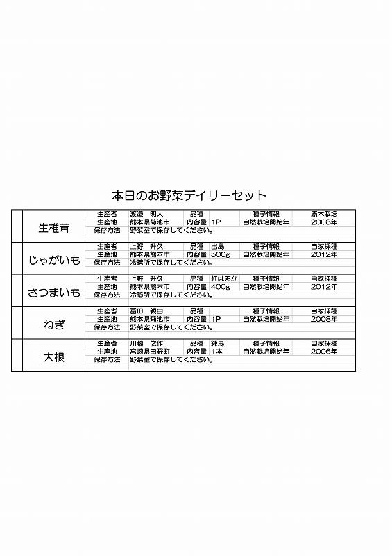 s-野菜セット -003